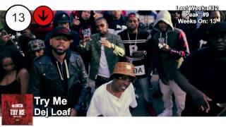 Top 25 - Billboard Hip-Hop/R&B Songs | Week of February 7, 2015