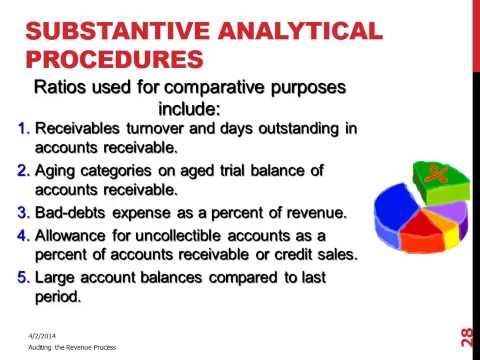 substantive-analytical-procedures
