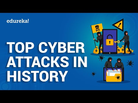 Top Cyber Attacks In History   Biggest Cyber Attacks Of All Time   Cyber Security Career   Edureka