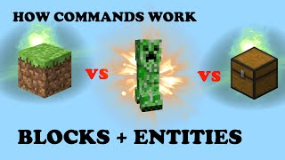 What are Blocks, Entities, and Tile Entities? - Minecraft Tutorial