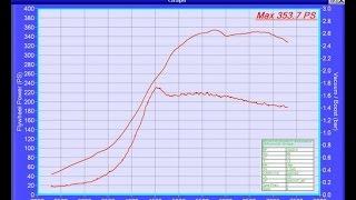 как проверить турбину в VCDS Вася Диагност на VAG