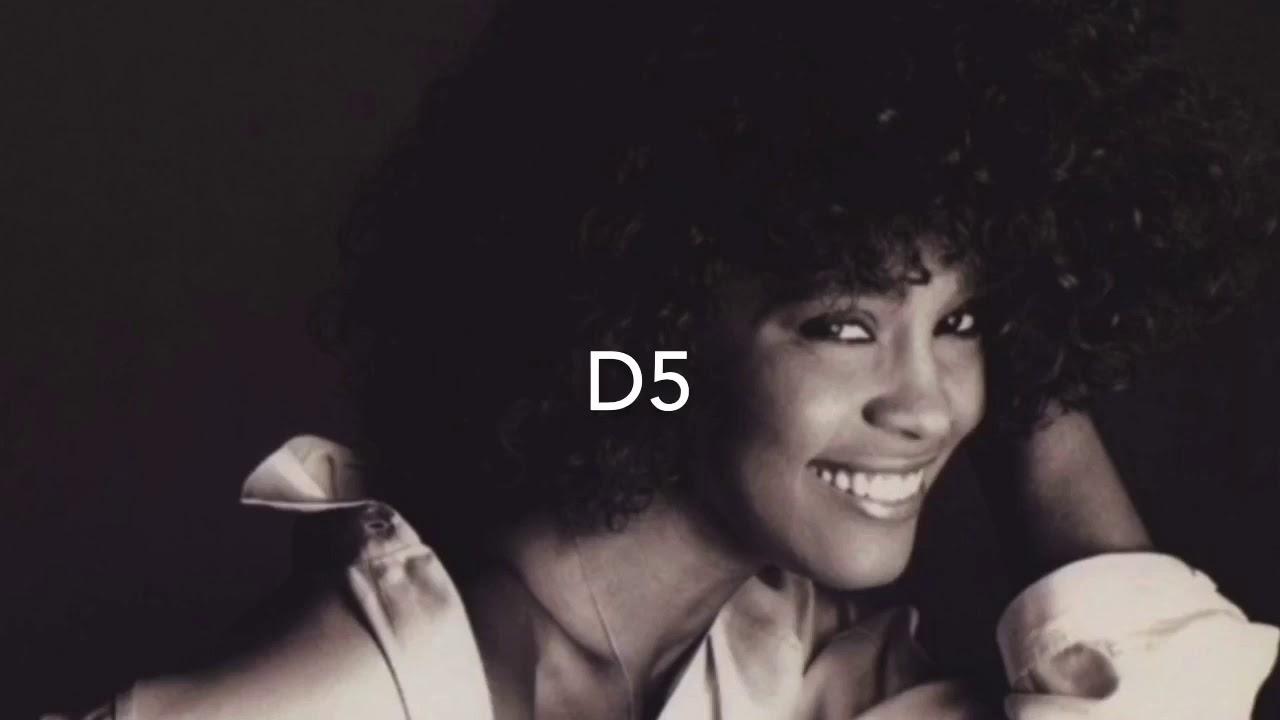 """Whitney Houston - """"I'm Your Baby Tonight"""" Vocal Range (E3-E6)"""