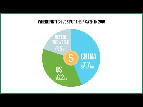 In 2016, China seduced Fintech
