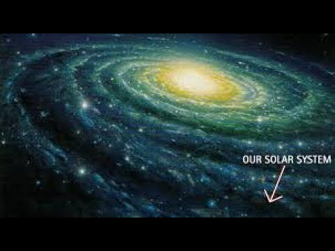 Our Solar System, Galaxy, and Universe - YouTube