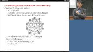 Rechnernetze, Professor Froitzheim, Vorlesung 09, 11.11.2013