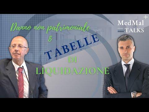 Danno non patrimoniale & tabelle di liquidazione secondo il Prof. Giulio Ponzanelli | MedMal Talks