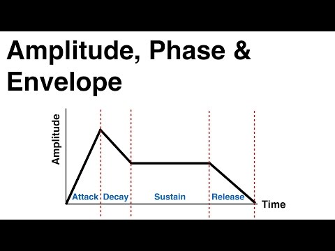 5. Amplitude, Phase and Envelope