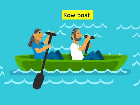 water transport/water transport for kids/water transport and their sounds#transports#kindergarten