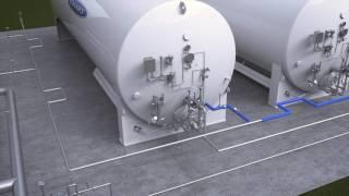 Chart Industries Liquid Oxygen Systems