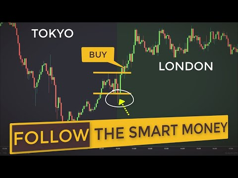 Super Easy London Breakout Strategy (Scalping Forex Market With A Simple System)