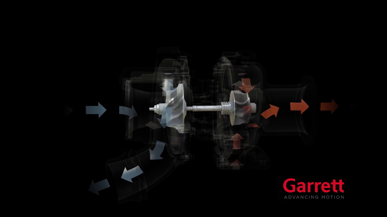 Garrett Online Catalogue » Turbotekniikka
