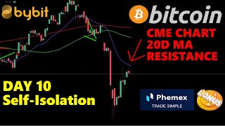 BITCOIN ₿ DAY 10 in Self Isolation ¦ CME Chart is showing the Truth ¦ Bitcoin Technical Analysis