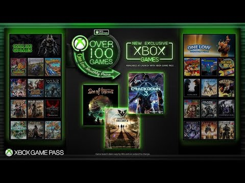 Xbox Game Pass Potential Game Changer! But I have a Different Take on it