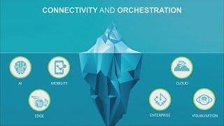 Innovation HUB Keynote: Accelerate your Digital Transformation
