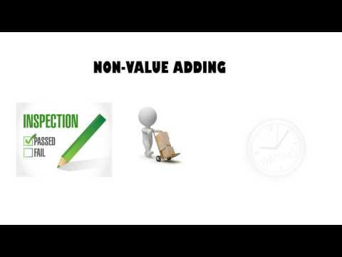 Value adding & Non Value Adding القيمة المضافة باختصار