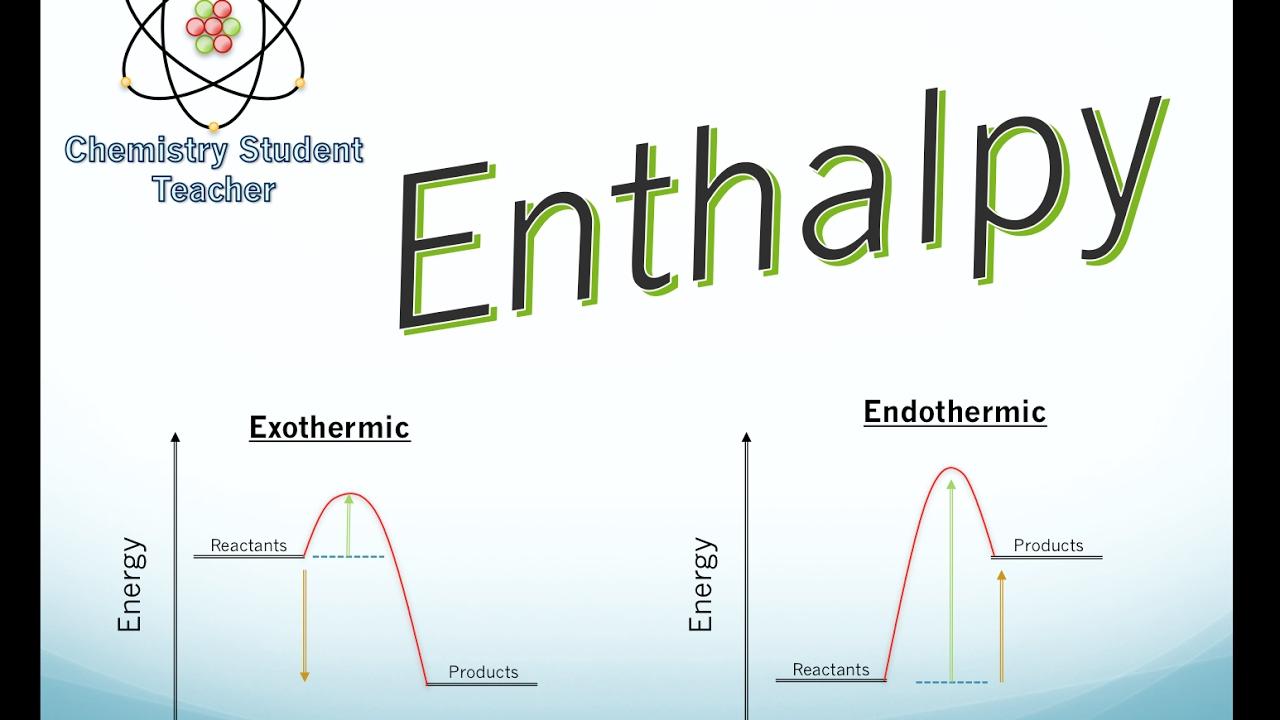 A level & AP Chemistry - Enthalpy Part 1 of 2 (OCR ...