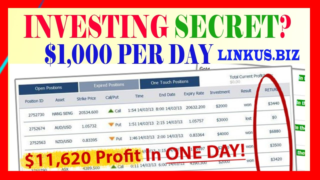 Best binary options strategy ever