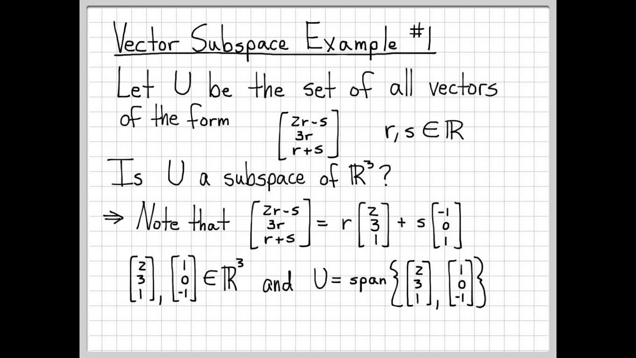 Linear Algebra Example Problems  Subspace Example 1