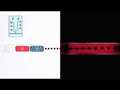 Videojet Dynamic Calibration™  - Ink Jet Coder