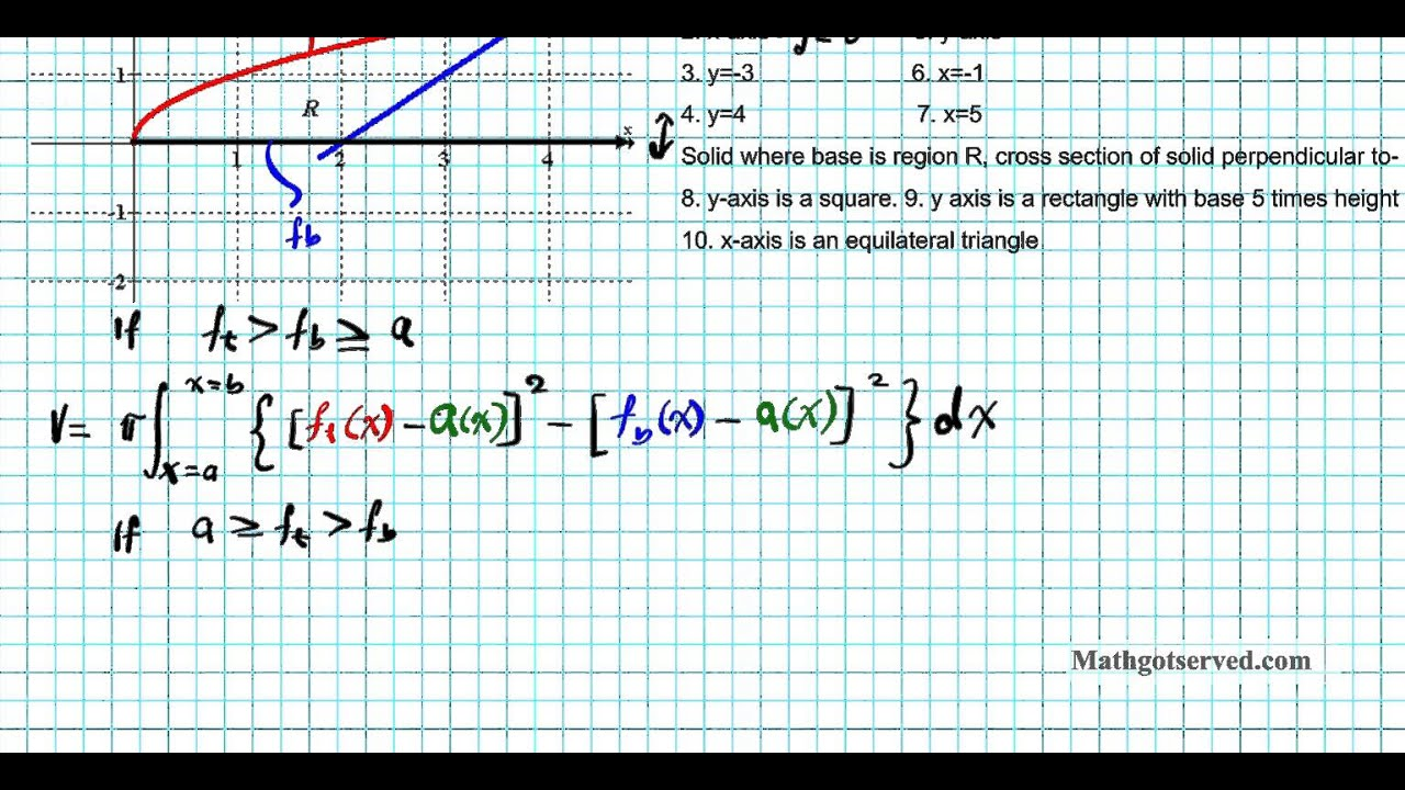 Ap calculus ab mock frq 2006 2013 2 area volume solids rotation ap calculus ab mock frq 2006 2013 2 area volume solids rotation revolution 2 publicscrutiny Choice Image
