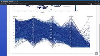 Visual Analytics  - Smart Home Monitoring