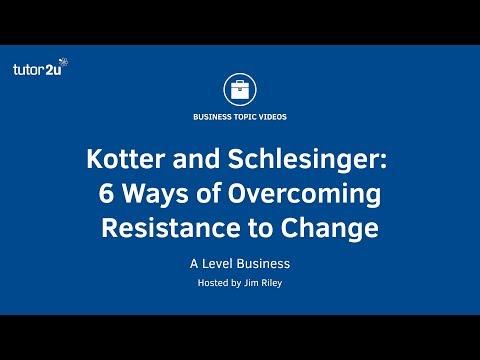 Kotter & Schlesinger - Six Methods of Overcoming Resistance to Change