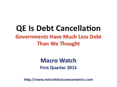 QE is Debt Cancellation