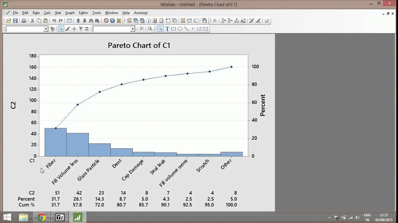 Pareto Chart Youtube