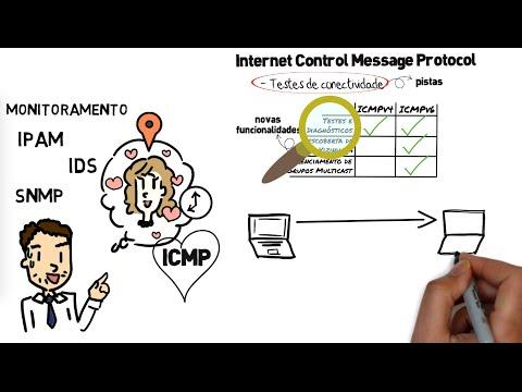 Introdução ao Gerenciamento de Redes - parte 6 - ICMP