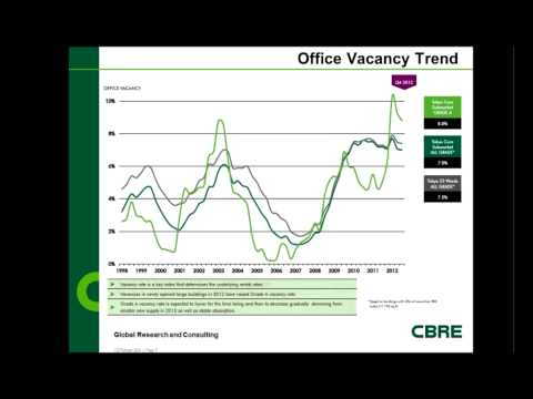 Global In-Sights: The Real Estate Market in Japan