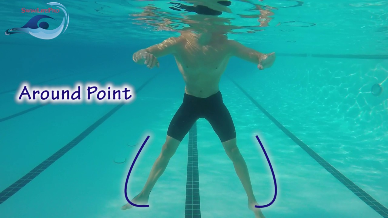 How to Learn to Swim for Beginners | Livestrong.com