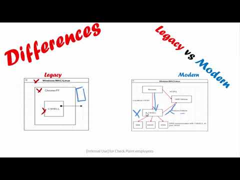 Introduction to SSL Network Extender (SNX) - YouTube
