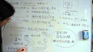 薬剤師国家試験 2015年 クロルプロマジン3/3