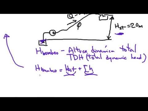 Calculo de la carga dinámica total necesaria o TDH de bombeo