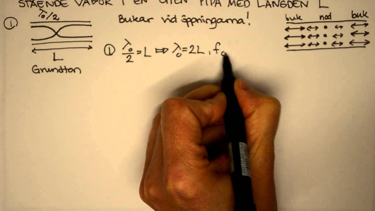 Fysik 2 Härledning av stående våg i en öppen pipa (passar till Heureka Kap 9 Vågor)