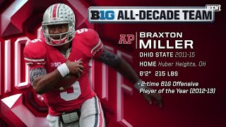 #BTNAllDecade Voters on Why Braxton Miller Is An All-Decade Team Selection | Big Ten Football