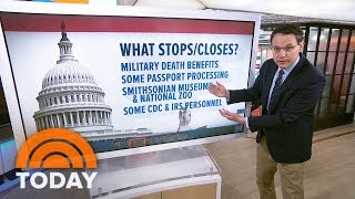 What Happens During A Government Shutdown, And How Will It Affect You? | TODAY