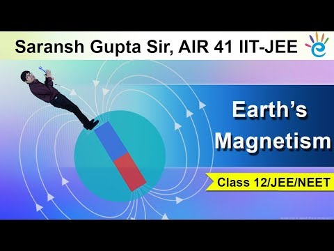 Earth's Magnetism for Class 12 - eSaral