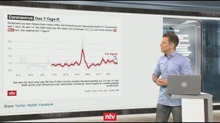 Aktuelle Zahlen zur Corona-Krise - Reproduktionszahl gestiegen   ntv