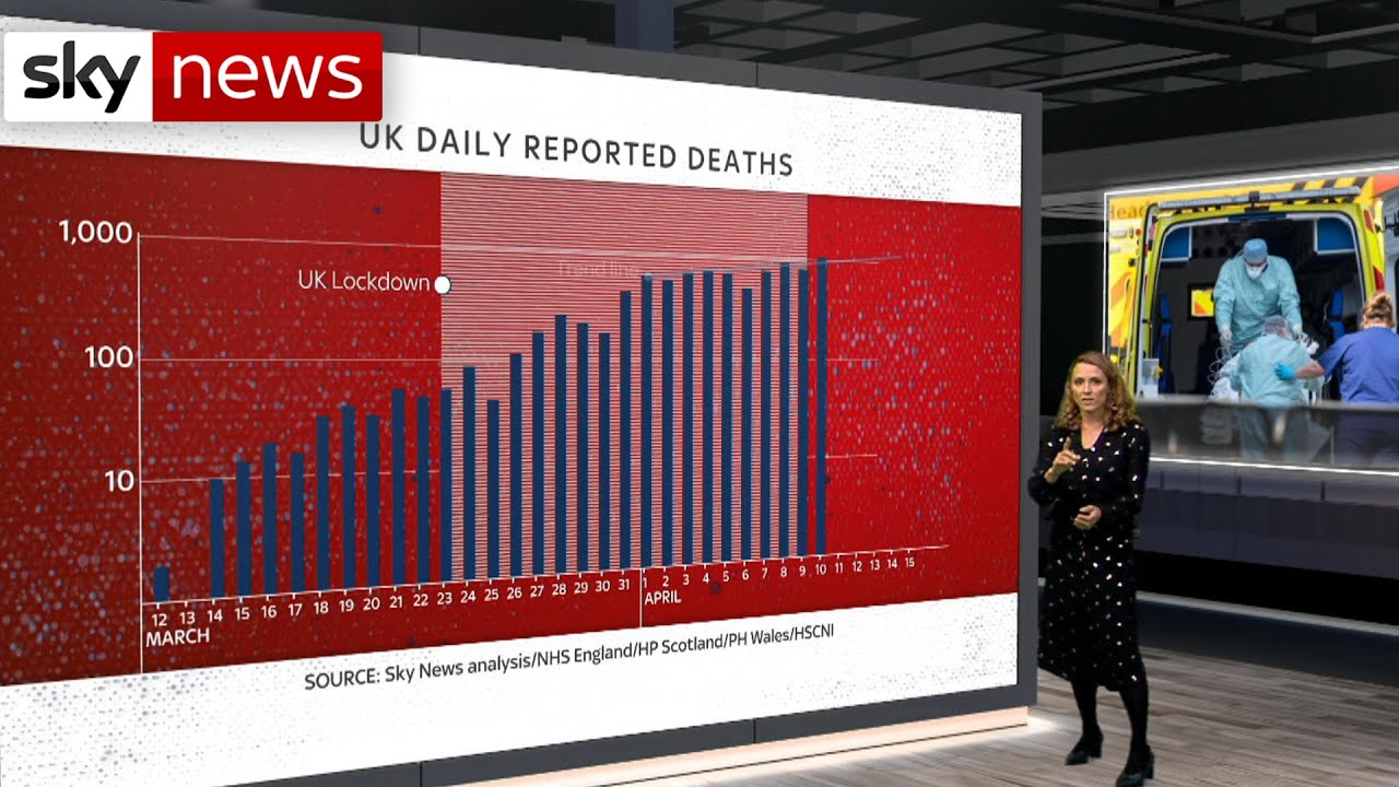 Could the UK be heading for 1000 deaths a day?