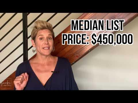 Denver Metro Market Metrics July 2020