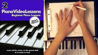 Beginner Piano Video Lessons - Lesson 2 - Piano Finger Numbers(To better view this video and access all files watch it here: http://dev.pianovideolessons.com To download the printable sheets used in this video visit: Welcome ..., 2014-11-22T14:49:45.000Z)