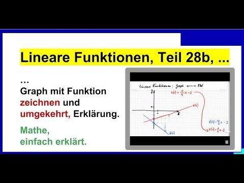 lineare funktionen graph mit funktion zeichnen und umgekehrt erkl rung teil 28b youtube. Black Bedroom Furniture Sets. Home Design Ideas
