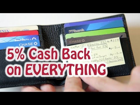 5% Cash Back On Everything | BeatTheBush