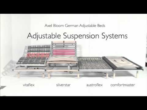 axel bloom sofa grey set cheap electrically adjustable systems youtube
