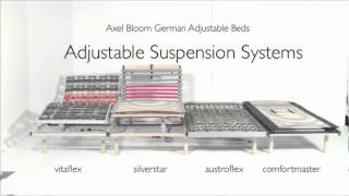 Axel Bloom Electrically Adjustable Systems