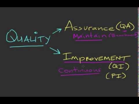 Quality Improvement versus Quality Assurance