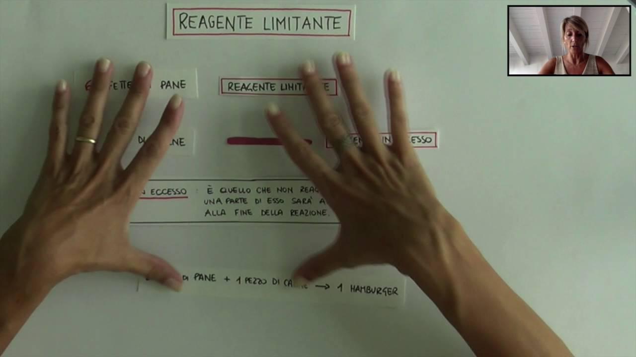 Reagente limitante