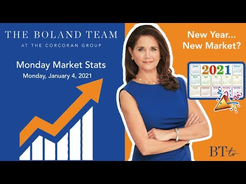 NYC Real Estate: What to expect in 2021