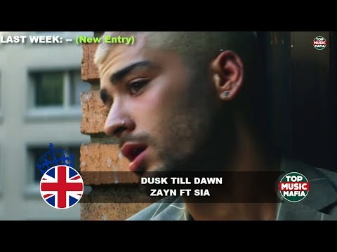 Top 40 Sgs of The Week  September 23, 2017 UK BBC CHART